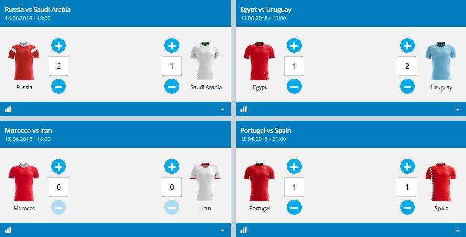 Sportingbet FIFA World Cup Predictor