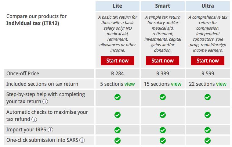 SARS Income Tax Return, Tax Calculator